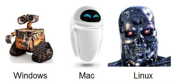 win_mac_gnulinux