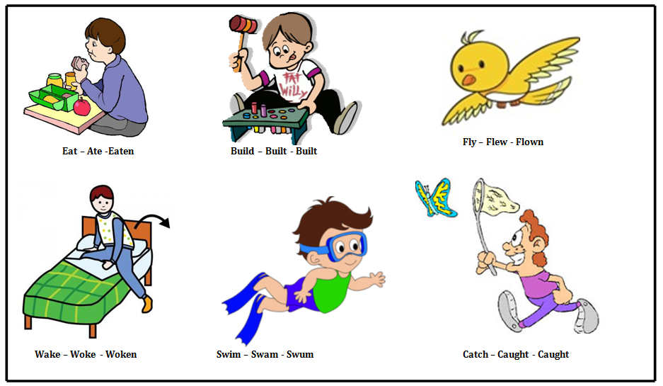 Difference-Between-Regular-and-irregular-verbs-image-2