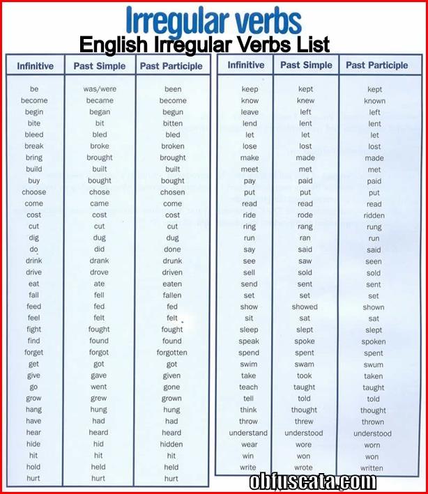 English-Irregular-Verbs-List