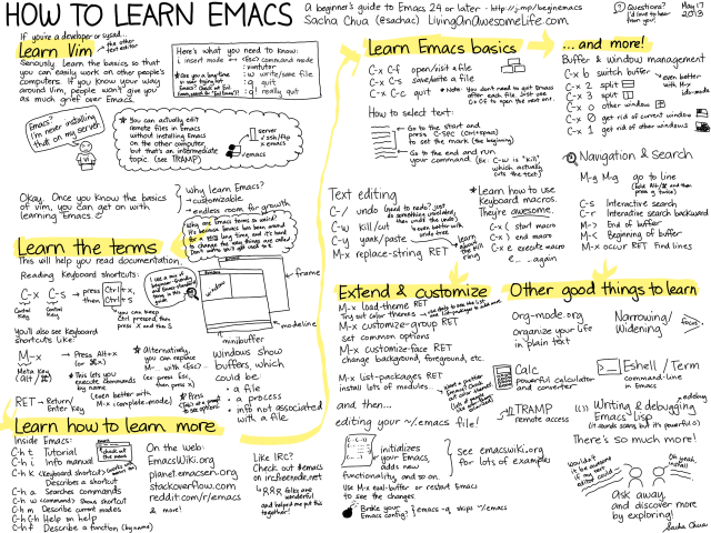 How-to-Learn-Emacs8-640x480